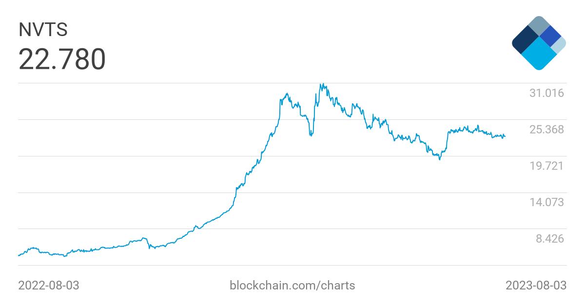 Bitcoin testnet block explorer