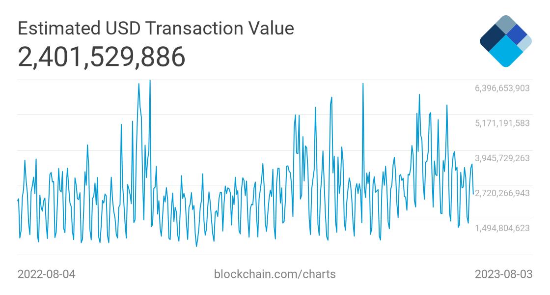 Previsioni Bitcoin | Andamento Valore e Opinioni Analisti -