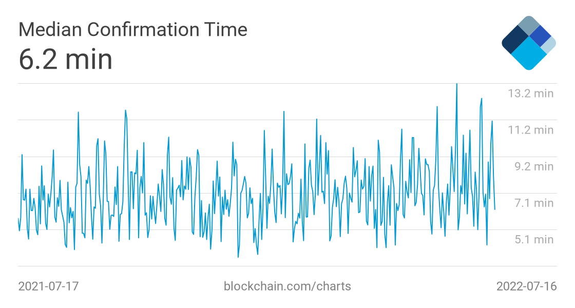 indicatoare de tranzacționare bitcoin